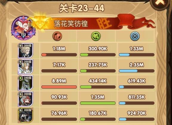 剑与远征23-44关卡攻略