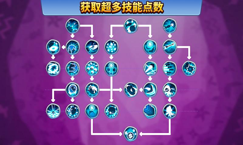 猴子塔防6